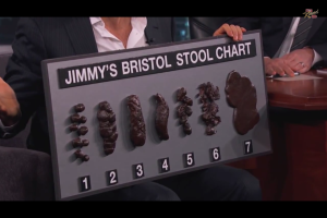 Dr. Oz's poop chart! Ideally, your stool should look similar to number 4.